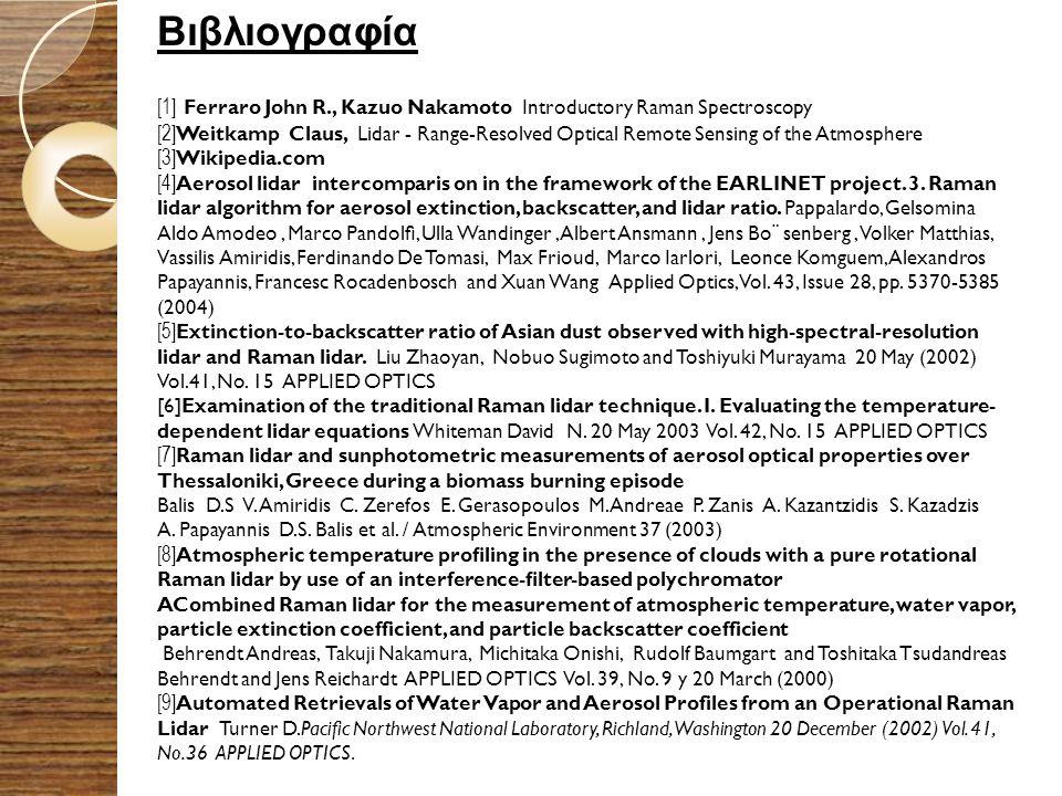 Βιβλιογραφία [1] Ferraro John R., Kazuo Nakamoto Introductory Raman Spectroscopy.